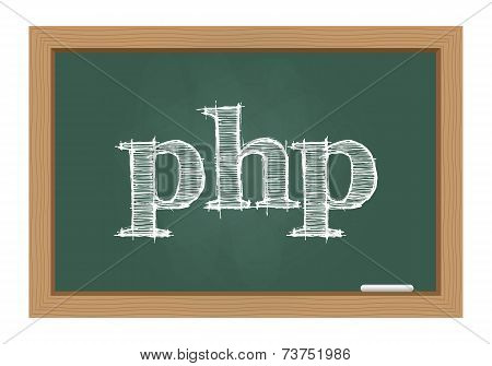 Php Text On Chalkboard