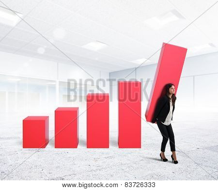 Businesswoman up the company profit