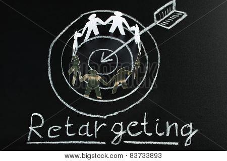 Retargeting Concept