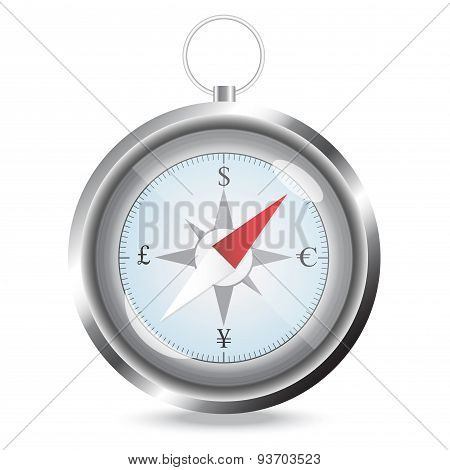 Compass With Currency Sign For Concept