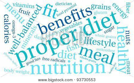 Proper Diet Word Cloud