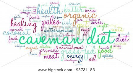 Caveman Diet Word Cloud