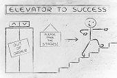 image of elevator  - concept of success requiring time and effort - JPG