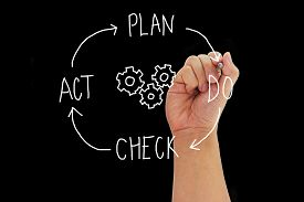 image of plan-do-check-act  - Hand with pen writing concept PLAN DO CHECK ACT around gears isolated on black background - JPG