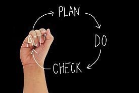 picture of plan-do-check-act  - Hand with pen writing concept PLAN DO CHECK ACT isolated on black background - JPG