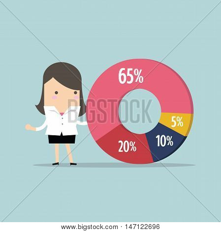 Businesswoman presenting and showing a financial chart.