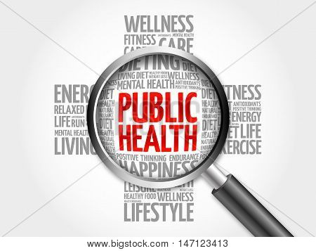 Public Health Word Cloud