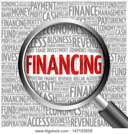 Financing Word Cloud