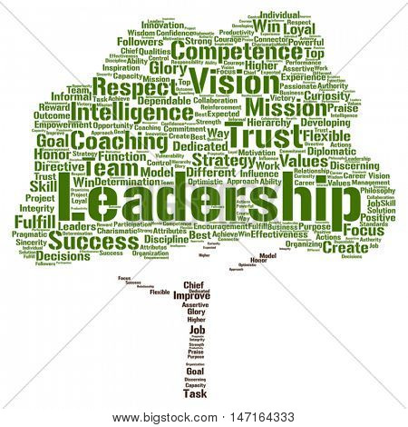 Vector concept or conceptual business leadership or management tree word cloud isolated on background metaphor to strategy, success, achievement, responsibility, authority, intelligence or competence