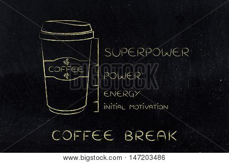 Coffee Tumbler With Energy Level From Initial Motivation To Superpower