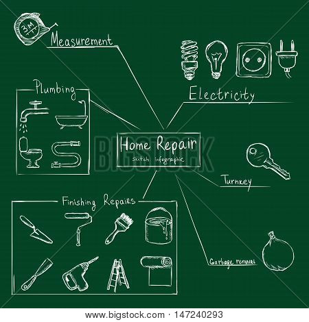 Vector Chalk Home Repair Infographic