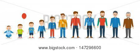 Generation of man from infants to juniors. all age categories. isolated on white background stages of development design illustration. Flat