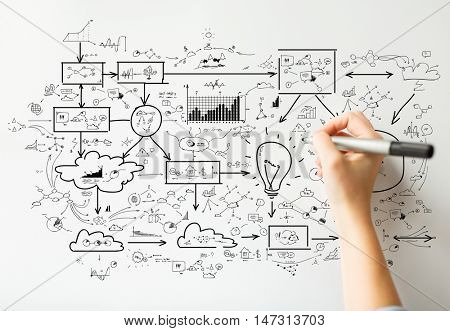 planning, start up, business, people and education concept - close up of hand with marker drawing big scheme on white board or wall