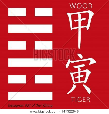 Symbol of i ching hexagram from chinese hieroglyphs. Translation of 12 zodiac feng shui signs hieroglyphs- wood and tiger.