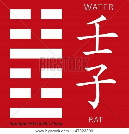 Symbol of i ching hexagram from chinese hieroglyphs. Translation of 12 zodiac feng shui signs hieroglyphs- water and rat.