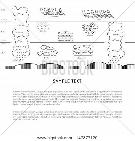 Diagram of cloud types and their location and education depending on the height in the atmosphere. Infographics arrangement of clouds in the atmosphere.