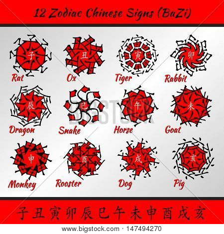 Set of chinese feng shui hieroglyphs. Translation of 12 zodiac animals, feng shui signs hieroglyph- Rat, Ox, Tiger, Rabbit, Dragon, Snake, Horse, Goat, Monkey, Rooster, Dog, Pig.