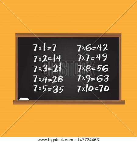 Multiplication table. Number seven row on school chalk board. Children educational vector illustration