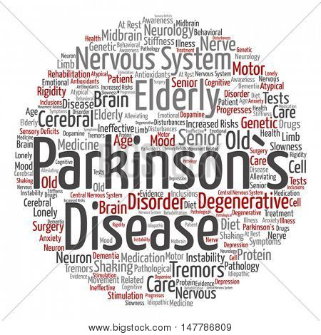 Vector concept conceptual Parkinson`s disease healthcare or nervous system disorder abstract round word cloud isolated on background