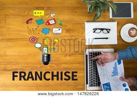 Franchise    Marketing Branding Retail