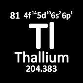 Periodic Table Element Thallium Icon On White Background. Vector Illustration. poster