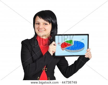 Tablet With Pie Chart