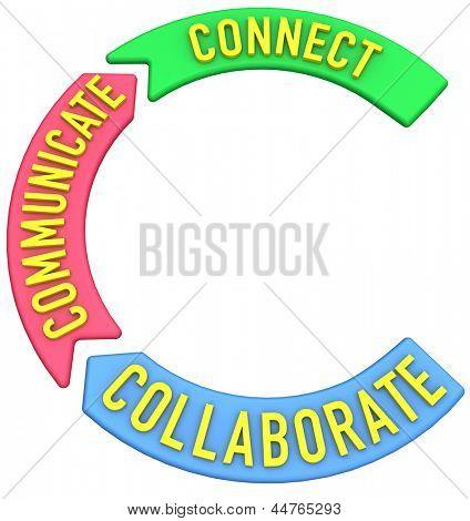 Gran letra C poner palabras sobre comunicación de conexión de colaboración