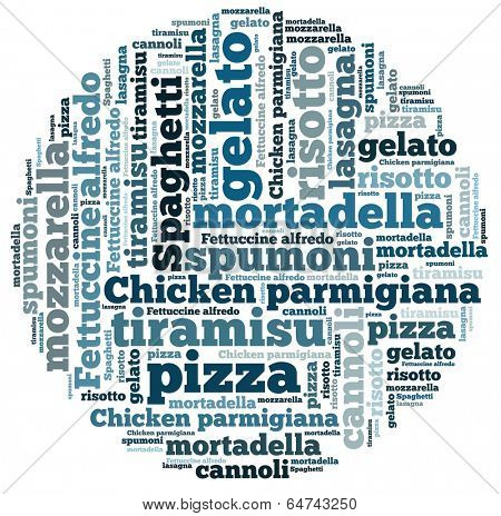 Italian dishes in word collage
