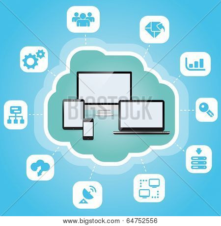 Abstract cloud computing concept background.