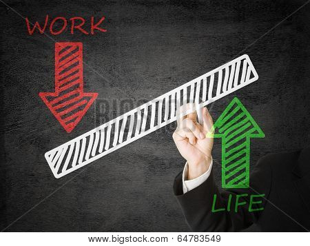 Life/ Work Balance