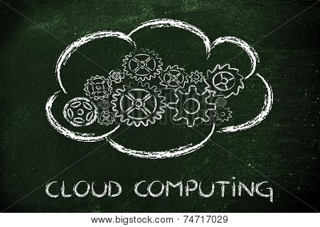 Cloud Computing, Funny Devices And Cloud Design