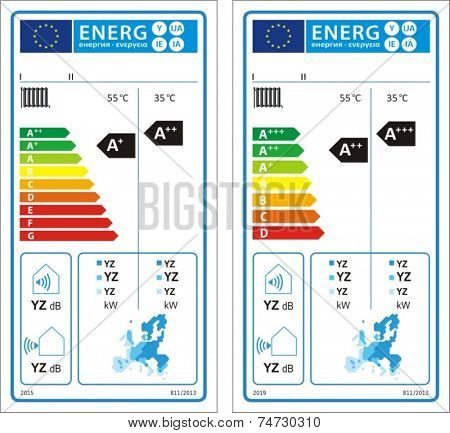 Heat pump space heaters, except low-temperature heat pumps new energy rating graph labels