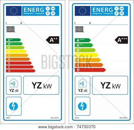 Co-generation space heaters new energy rating graph labels