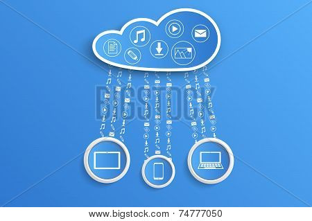 Clouds And  Gadgets