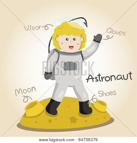 Illustrator of Astronaut alphabet Profession. Letter A