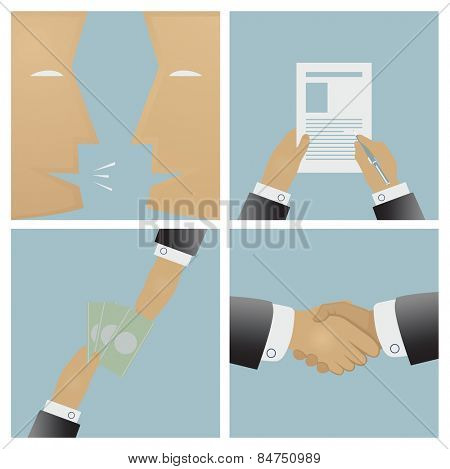 The sale process and conclusion of the contract illustration
