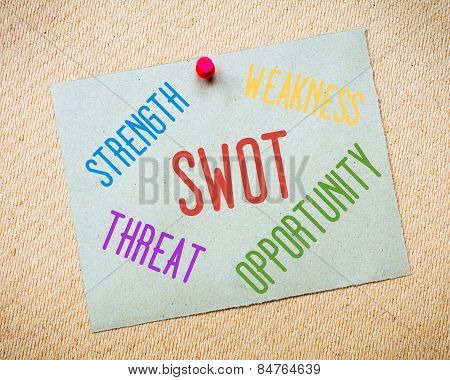 Swot Analysis Message