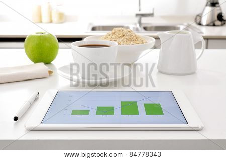 a tablet computer showing some charts and an apple, a cup of coffee and a bowl with cereals on the kitchen table