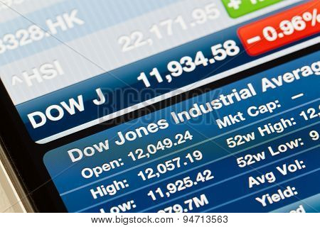 Dow Jones Industrial Average on iPhone Stocks app