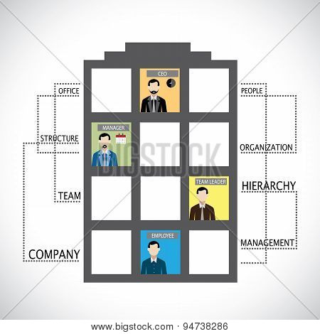 Office Company Structure Of Employees And Other Management Flat Design