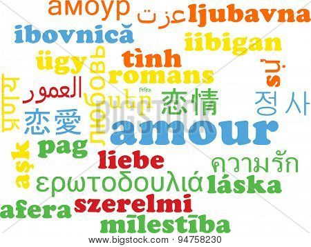 Background concept wordcloud multilanguage international many language illustration of amour