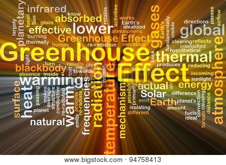 Background concept wordcloud illustration of greenhouse effect glowing light