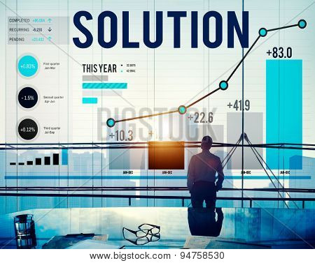 Solution Solve Strategy Success Improvement Concept
