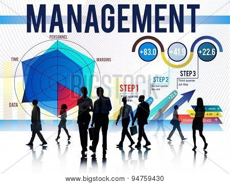 Management Authoritarian Coaching Trainer Concept