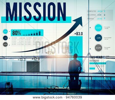 Mission Success Target Solution Aim Aspiration Concept