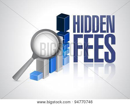 Hidden Fees Business Graph Sign Concept
