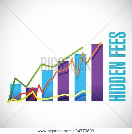 Hidden Fees Business Graph Sign Concept