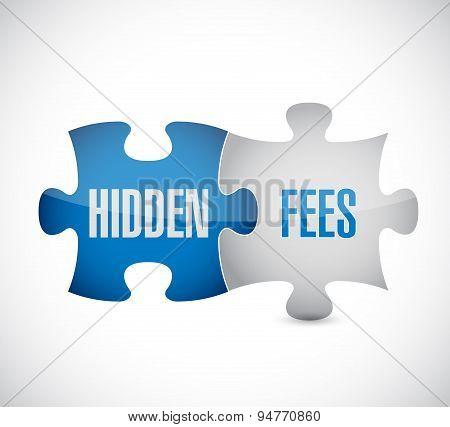 Hidden Fees Puzzle Pieces Sign Concept