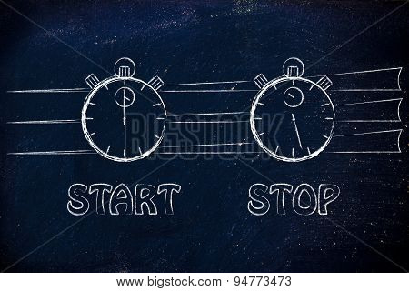 Stopwatch Start And Stop