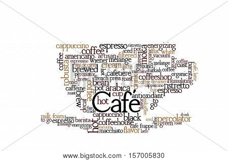 Coffee Theme Word Cloud containing coffee types and other related words